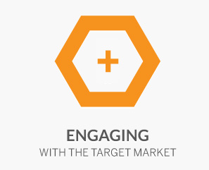 Engaging with the target market